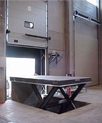 Складские подъемные столы